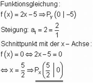 Lineare Funktionen Schnittpunkt Y Achse Berechnen : l sungen training lineare funktionen i ~ Themetempest.com Abrechnung