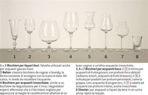 tipologie di bicchieri incisioni su vetro di brunetti bicchieri tipologie