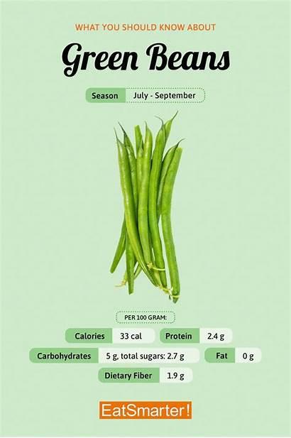 Beans Vegetables Usa Eat Benefits