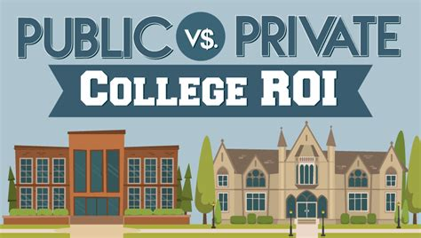 Public Vs Private College Return On Investment (roi. English Speaking Youtube Easy Wedding Website. How To Set Up A Listserv Drug Abuse Treatment. Network Infrastructure Security. How To Get Pin Number For Credit Card. Waterproofing Contractors Inc. Vacation Property Management Fees. Nursing Schools In Dallas Area. High Resolution Images Size Great Plains Map