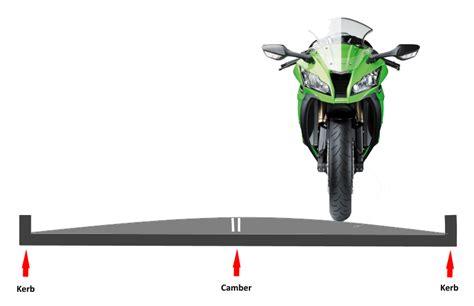 Race Track Motorcycle Tyre Wear Guide