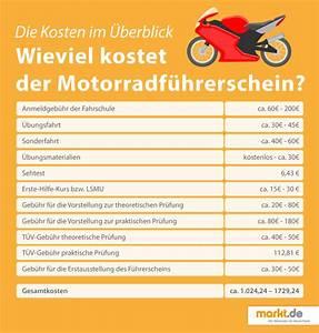 Wieviel Kosten Ziegelsteine : kosten motorradf hrerschein motorrad f hrerschein kosten infografik ~ Sanjose-hotels-ca.com Haus und Dekorationen