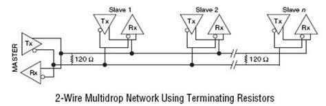 R 485 Diagram 2wire by Rs 485 2 Wire Wiring Diagram Schematics