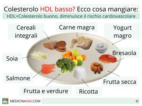 Alimenti da evitare per il colesterolo