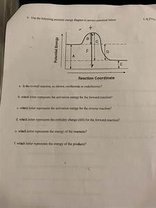 Solved  Lowing Potential Energy Diagram To Answer Question