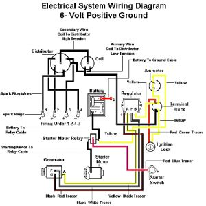 1954 Ford 8n Wiring Diagram by Wiring Diagram 1954 Ford Naa Tractor Ford 9n Wiring