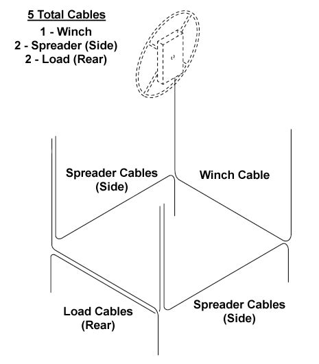 Vertical Boat Lift Cable Routing by Electric Winch Schematic Electric Get Free Image About