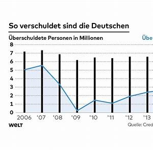 Rauchbelästigung Durch Nachbarn Tipps : schuldneratlas so verschuldet sind die deutschen welt ~ Lizthompson.info Haus und Dekorationen