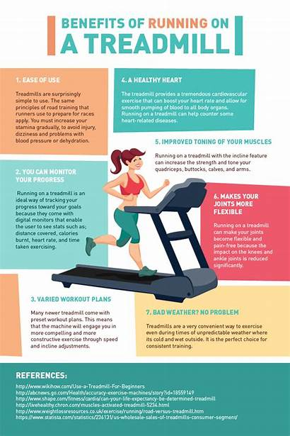 Treadmill Benefits Running Exercise Workout Incline Heart