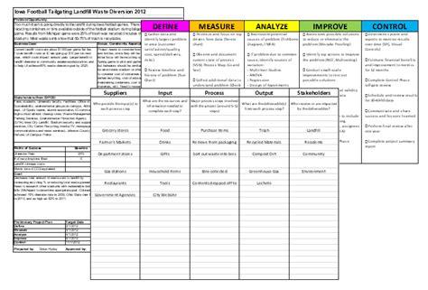 dmaic project templates business performance improvement