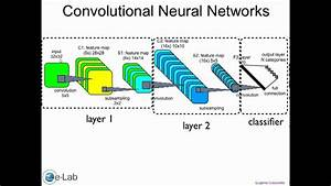 Artificial And Robotic Vision - Lecture3 1 - Convolutional Neural Networks