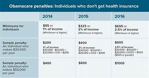 Obamacare Penal... Obama Health Insurance Quotes
