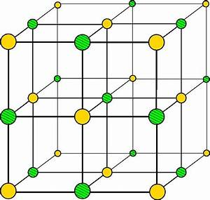 Color Online Structure Of A Lif Crystal  The Lithium And
