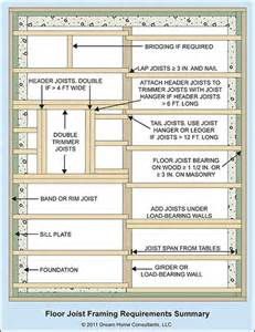 Floor Joist Spacing Requirements by Wood Floor Framing Home Owners Networkhome Owners Network