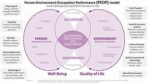 Occupational Models  Peop  Person