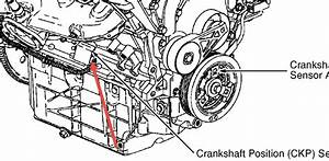 Buick Regal Electrical Diagram
