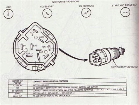 ford  ignition switch wiring diagram somurichcom