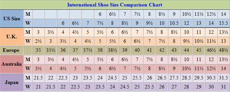maternity plus size usa shops shipping international us shopping