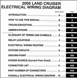 2006 Toyota Land Cruiser Wiring Diagram Manual Original