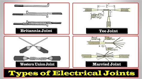 Types Of Electrical Joints