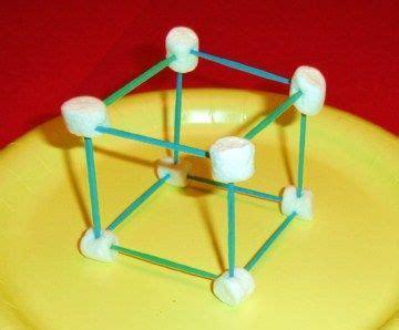 geometry making  shapes  manipulatives