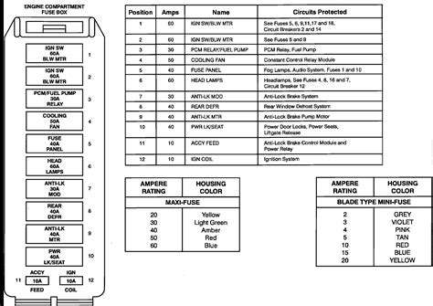 2007 Tauru Fuse Box by 2014 Ford Taurus Penger Fuse Box Ford Auto Fuse Box Diagram