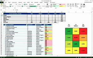 Excel dashboard templates xls and hr kpi dashboard excel for Hazop template xls