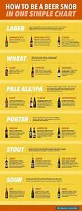 43 Best Beer Branding  U0026 Design Images On Pinterest