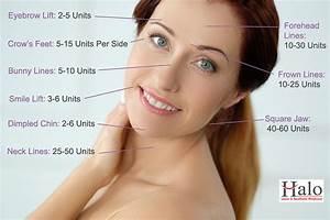 Reduce neck wrinkles