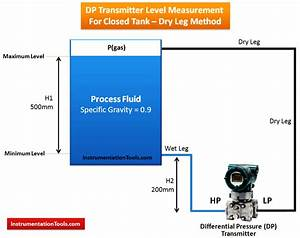 Dp Transmitter Dry Leg  U0026 Wet Leg Calculations