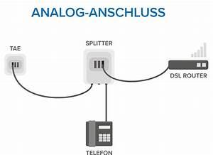 Regal Für Telefon Und Router : was ist eine analoge und was eine isdn telefonanlage ~ Buech-reservation.com Haus und Dekorationen