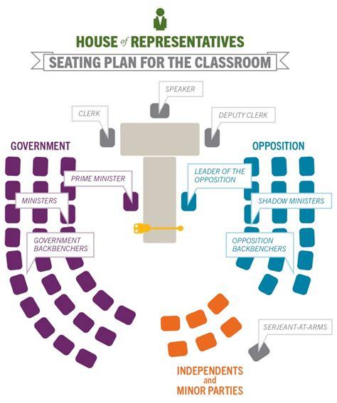 law making house  representatives teaching