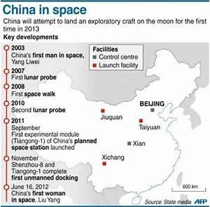 Submarine Matters: China's Space Achievements - Passing US ...
