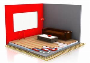 Bodenbelag Wohnzimmer Fußbodenheizung : fu bodenheizung nachr sten kosten richtig verlegen mehr ~ Bigdaddyawards.com Haus und Dekorationen