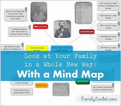 Map Mind Whole Way Save