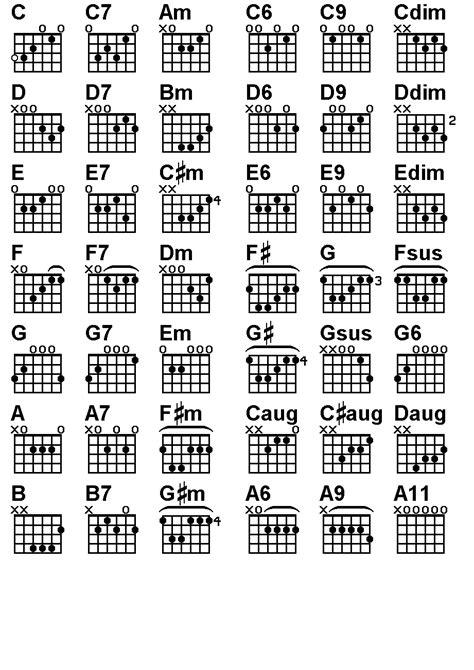 guitar chords google search misc hacks guitar chords  guitar chords guitar