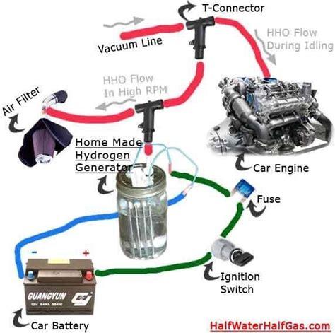 Hho gas генератор водорода для авто youtube