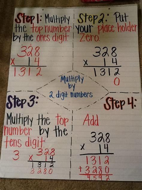 pin  loriann hudson  anchor charts multiplication