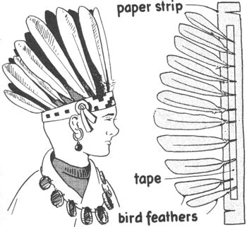 Indian Headdress Template by Headdress Coloring Headdress Coloring