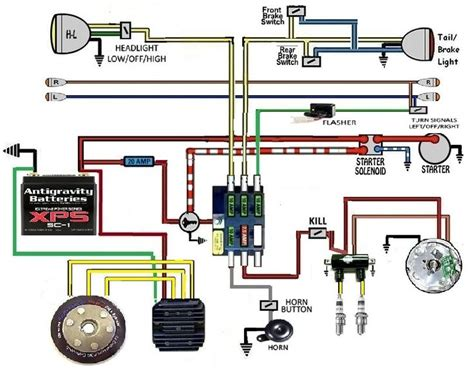 some wiring diagrams page 39 yamaha xs650 cafes bobbers trackers etc etc