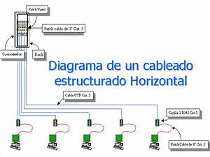 Manual De Redes  Cableado Estructurado