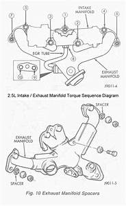 Jeep Cherokee Engines   Exhaust Manifold Torque Specs