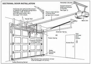 Garage Door Installation Instructions Manual