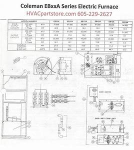Dometic Rv Air Conditioner Wiring