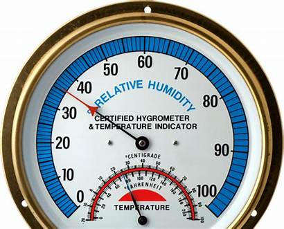Humidity Relative Hygrometer Measure Vapor Pressure Flu