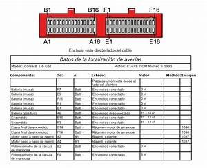 Diagramas Pinout Pindata De Computadoras Ecu Pcm