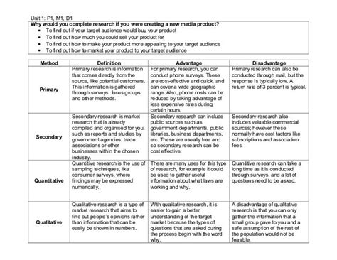 22 awesome forms of government worksheet images social studies class worksheets how to find