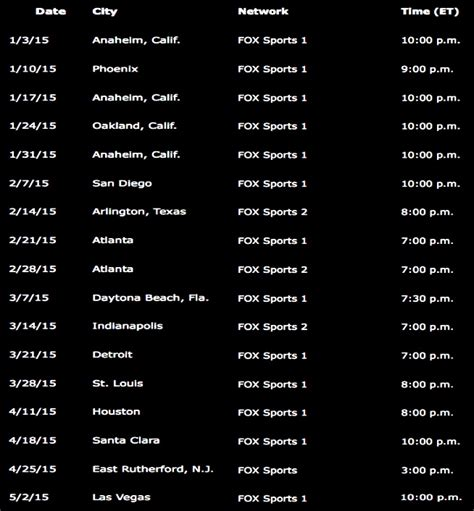 2015 ama motocross schedule tv guide 2015 ama supercross television schedule