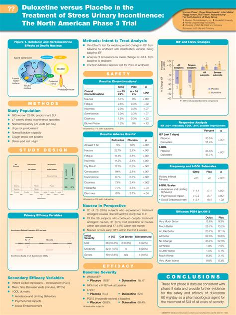 scientific poster template scientific posters medwritecomm