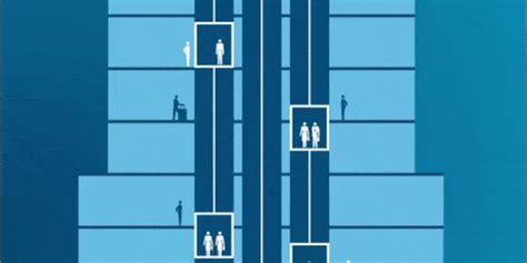 future  elevators  multiple cars  shaft